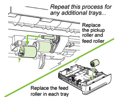 Remove two rollers